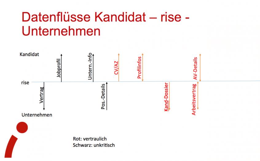 Sabine Hansjosten Müller Autor Auf Centerdevice Seite 3 Von 7