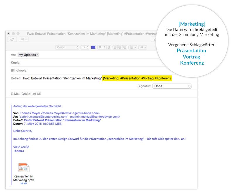 Der erweiterte E-Mail-Upload – speichern und teilen Sie Dokumente direkt beim Upload